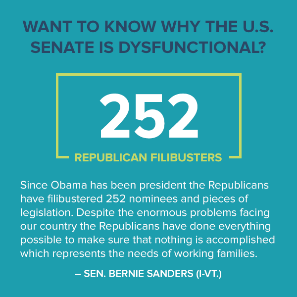 252 Republican Senate Filibusters