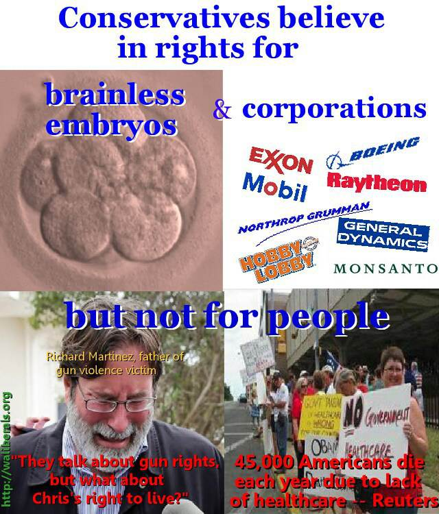 Conservatives care about rights for brainless embryos and corporations, but not for real people