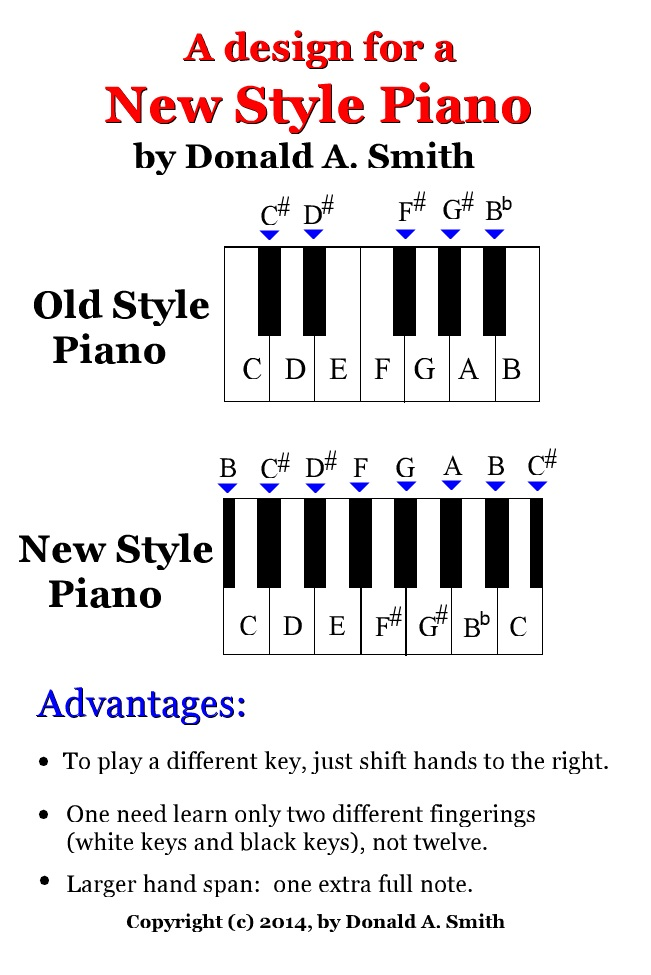 New Style Piano