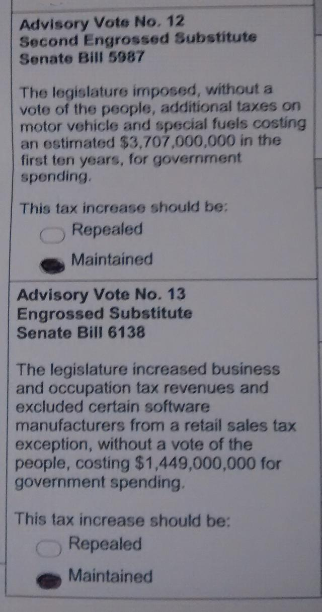 2015 WA Ballot Advisory votes