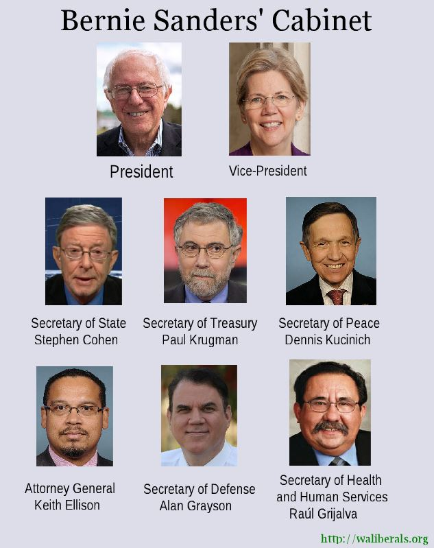Washington Liberals » Bernie Sanders' cabinet. Any suggestions?