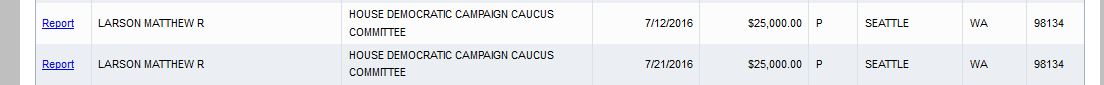 Democratic Caucus contributed $50,000 to Matt Larson