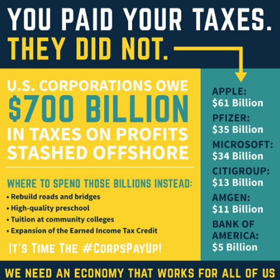 You paid taxes, these corporations didn't
