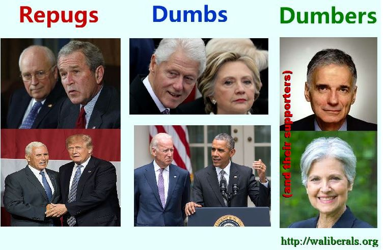 Repugs, Dumbs, and Dumbers: American politicians