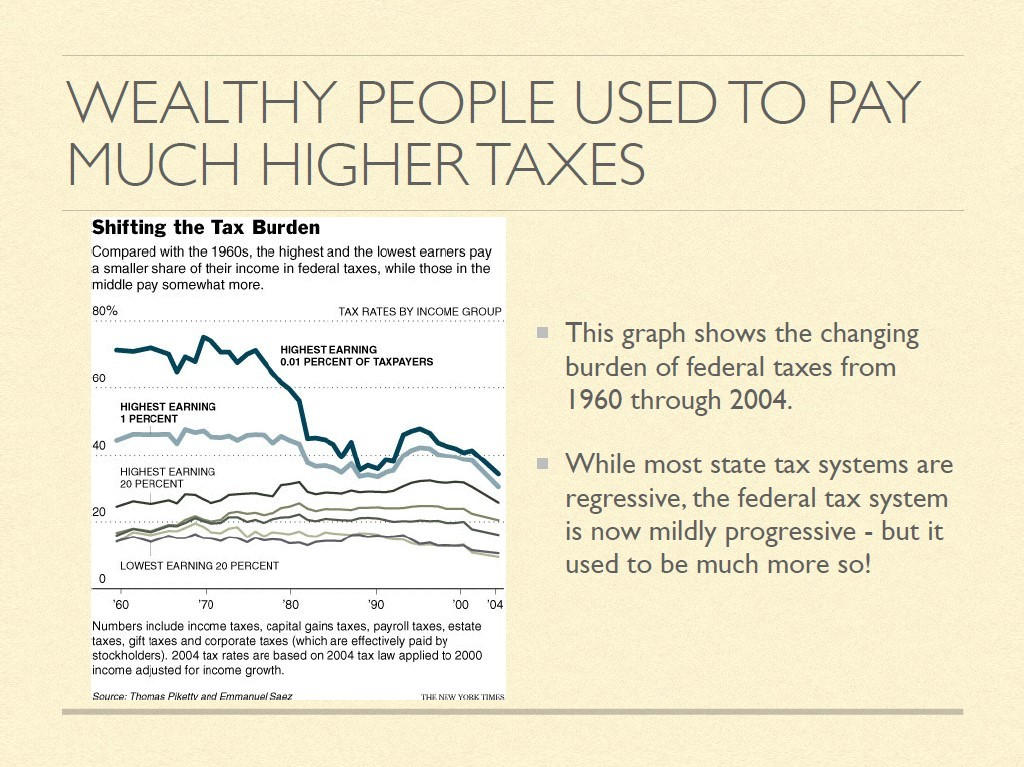 Wealthy people used to pay much higher taxes